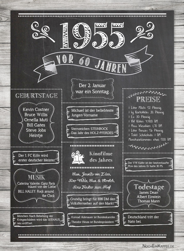 LoveAndLilies.de|Chalkboard DIY Ideas Retro Style Birthday Poster 1955
