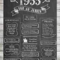 LoveAndLilies.de // Chalkboard DIY Ideas Retro Style Birthday Poster 1955