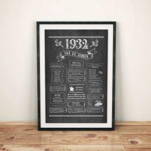 LoveAndLilies.de / Geburtstags Chalkboard 1932 im Retro Stil