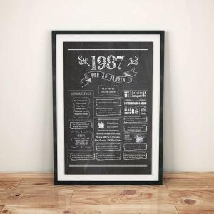 LoveAndLilies.de / Geburtstags Chalkboard 1987 im Retro Stil