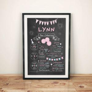 LoveAndLilies.de | Chalkboard zum 1. Geburtstag für Mädchen in rosa/türkis